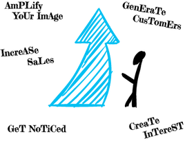 Hand drawn blue arrow pointing up with a stick person standing near it. Arround the image in black sketched font is create interest, increase sales, get noticed, generate customers, and amplify your image sayings.